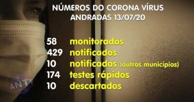 Andradas registra mais dois casos da COVID 19